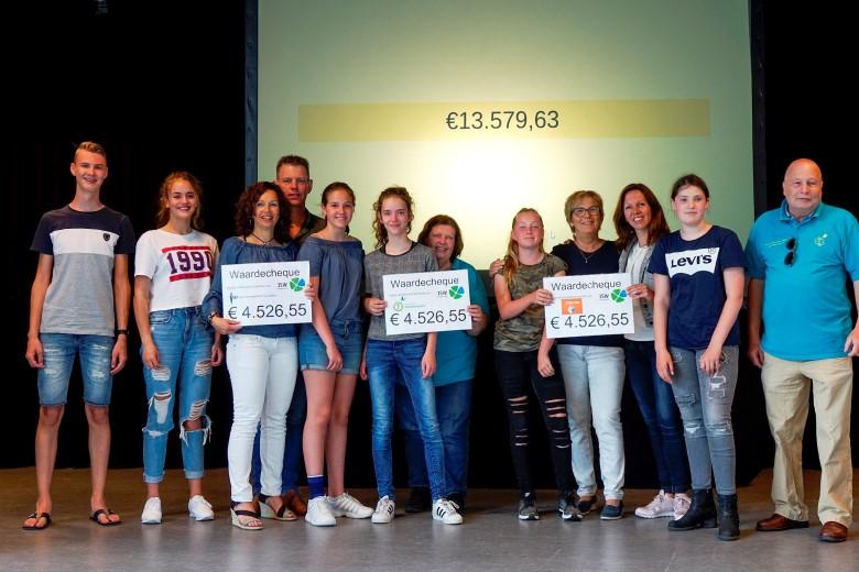 Geslaagde goededoelendag op ISW Hoogeland