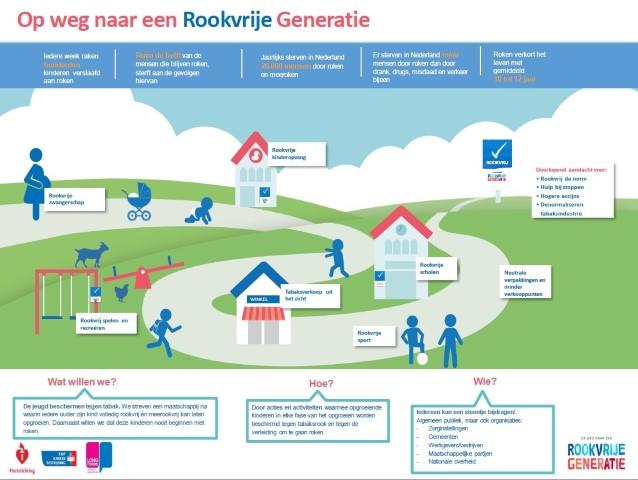Kinderboerderijen Westland dragen bij aan gezonder Nederland