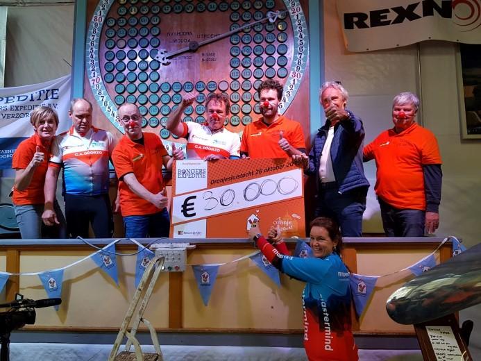 Recordopbrengst voor Oranjesluistocht