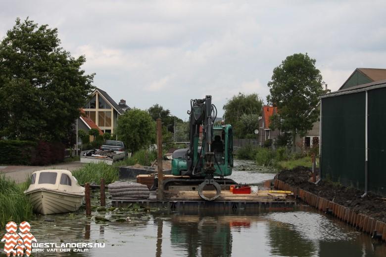 Nieuwe kade Dijkshoornseweg Noord