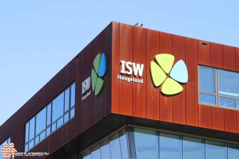 Stand van zaken coronabesmettingen bij het ISW