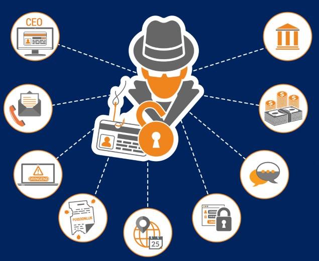 Aanpak CEO- en factuurfraude tegen cybercriminaliteit